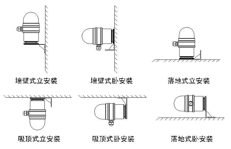 非防爆声光报警器(220v)