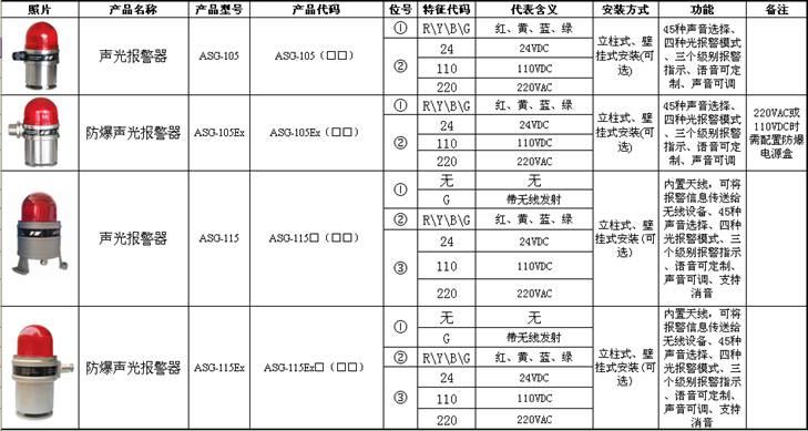 asg-115声光报警器(带无线功能)